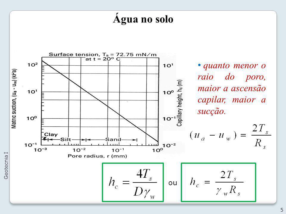 Água no solo quanto menor o raio do poro, maior a ascensão capilar, maior a sucção. Geotecnia I. - Yw = 10 kN/m³  10.000 N/m³.