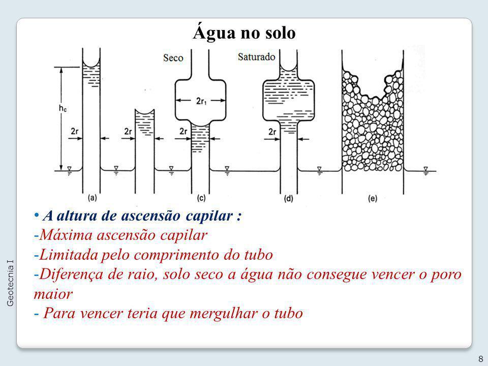 Água no solo A altura de ascensão capilar : Máxima ascensão capilar