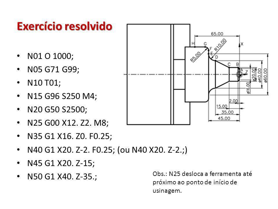 Exercício resolvido N01 O 1000; N05 G71 G99; N10 T01; N15 G96 S250 M4;