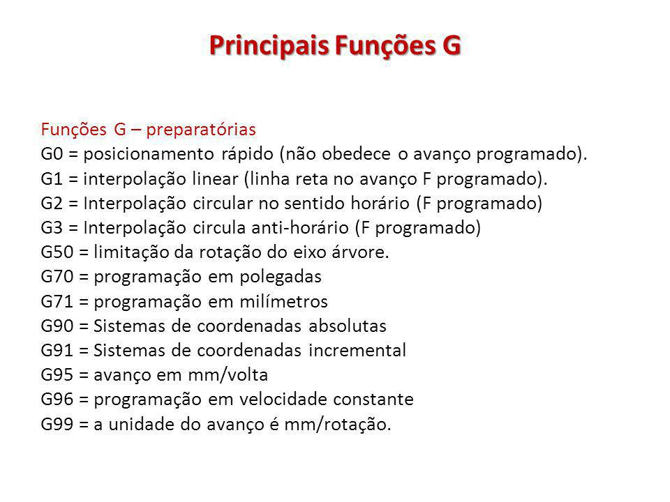 Principais Funções G