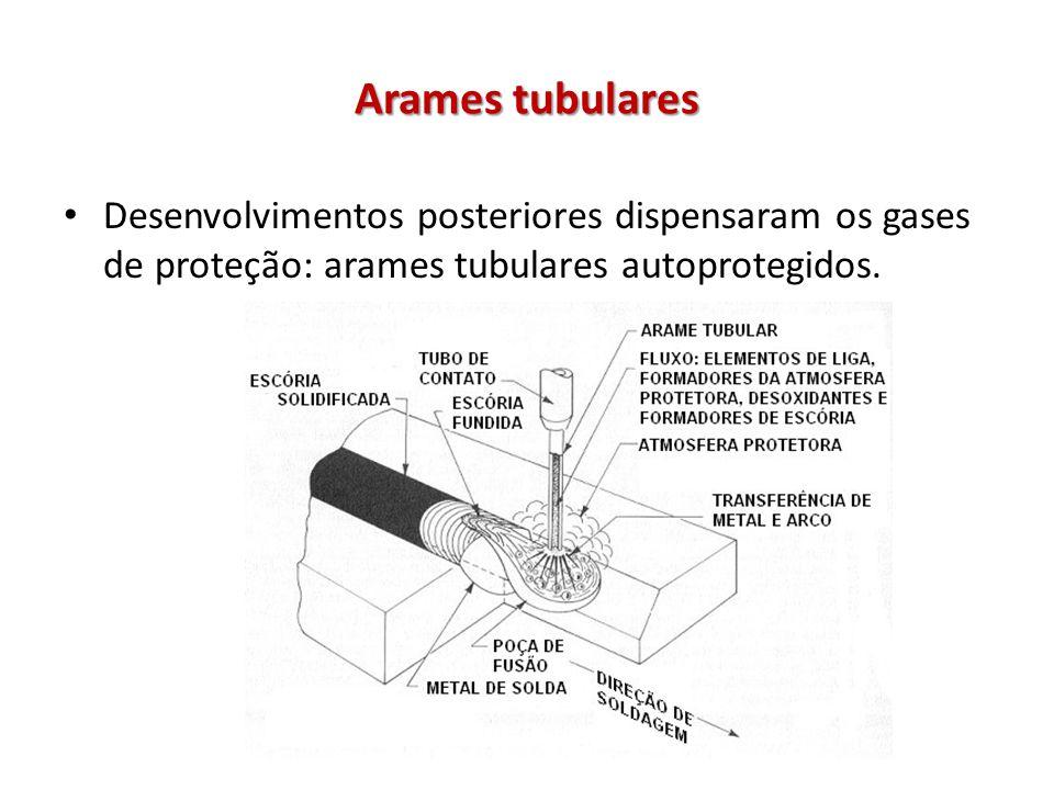 Arames tubulares Desenvolvimentos posteriores dispensaram os gases de proteção: arames tubulares autoprotegidos.