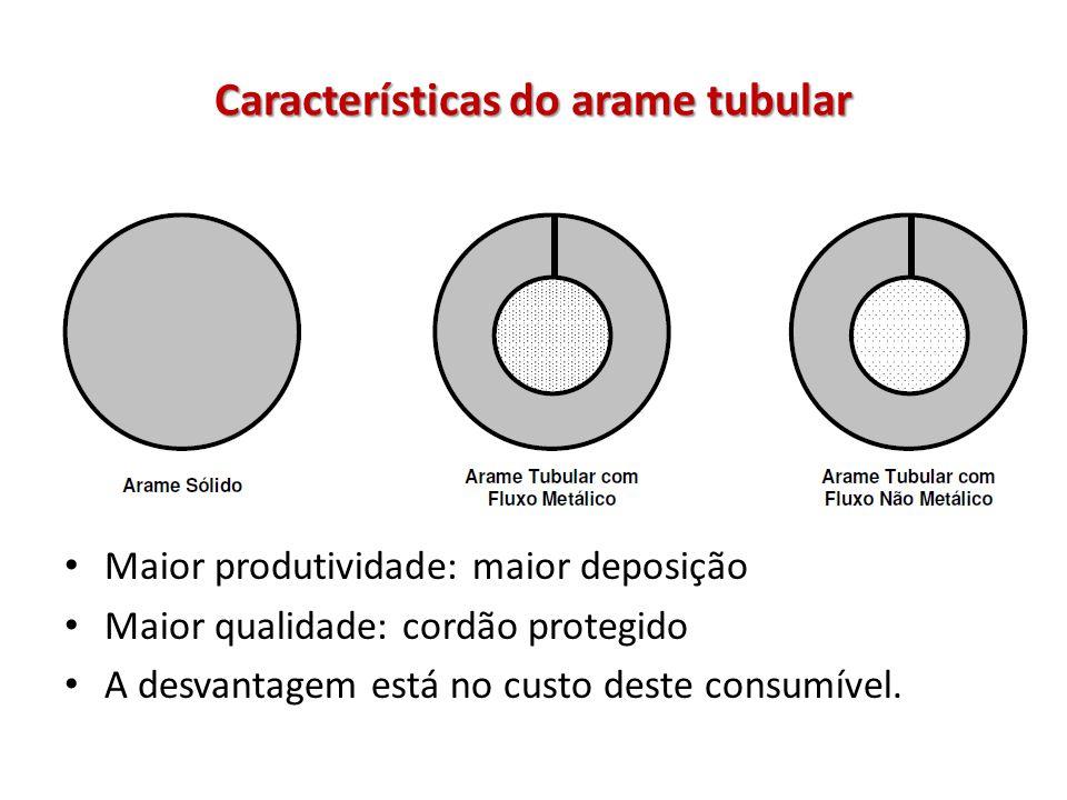 Características do arame tubular