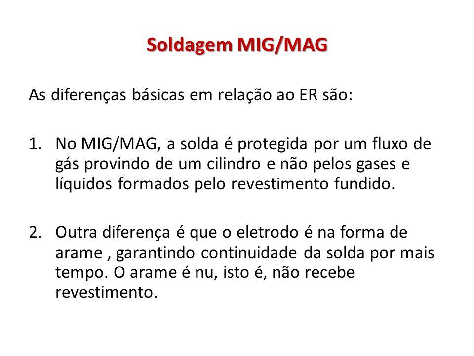 Soldagem MIG/MAG As diferenças básicas em relação ao ER são: