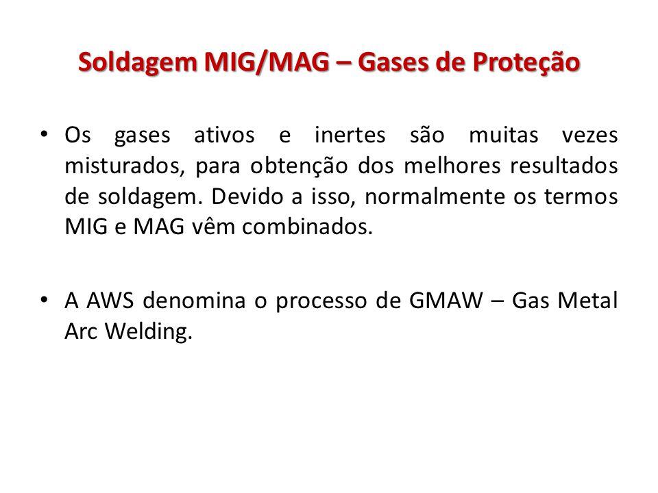 Soldagem MIG/MAG – Gases de Proteção