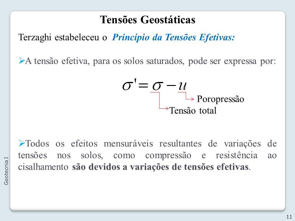Tensões Geostáticas Terzaghi estabeleceu o Princípio da Tensões Efetivas: A tensão efetiva, para os solos saturados, pode ser expressa por:
