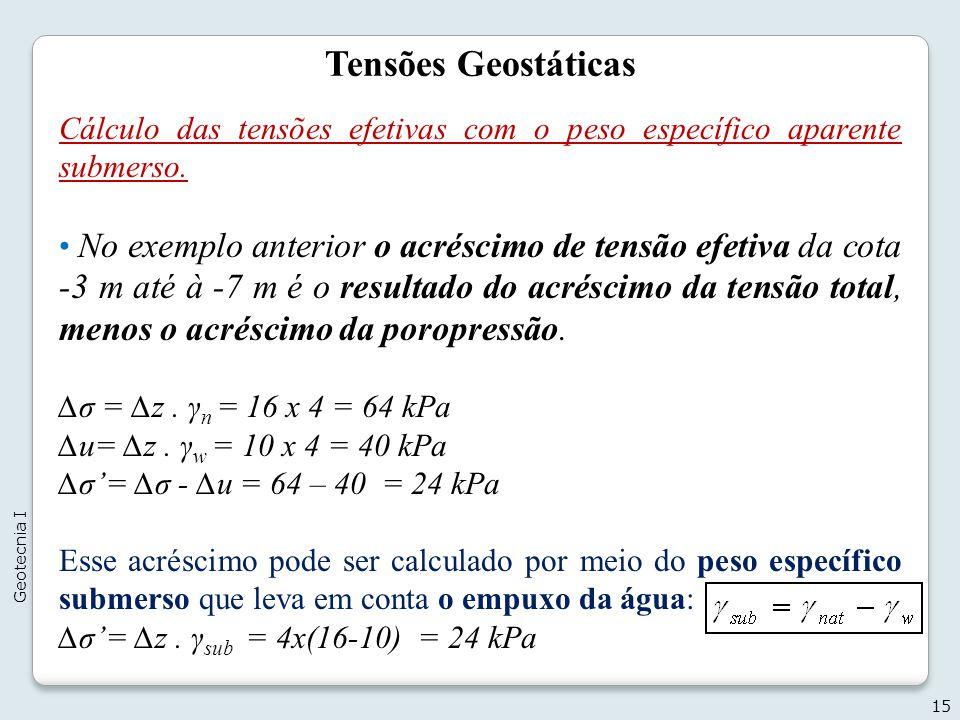Tensões Geostáticas Cálculo das tensões efetivas com o peso específico aparente submerso.