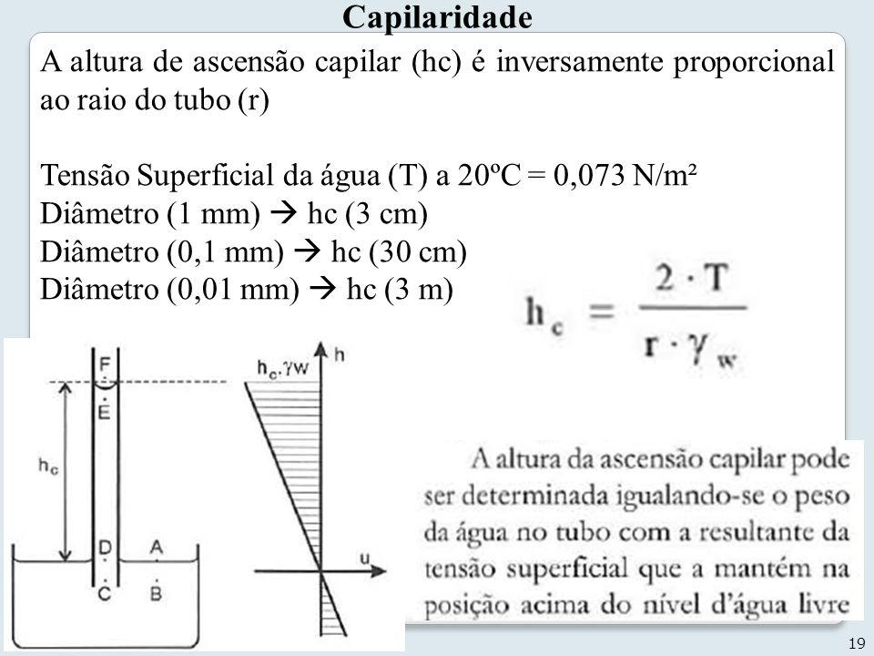 Capilaridade A altura de ascensão capilar (hc) é inversamente proporcional ao raio do tubo (r) Tensão Superficial da água (T) a 20ºC = 0,073 N/m².