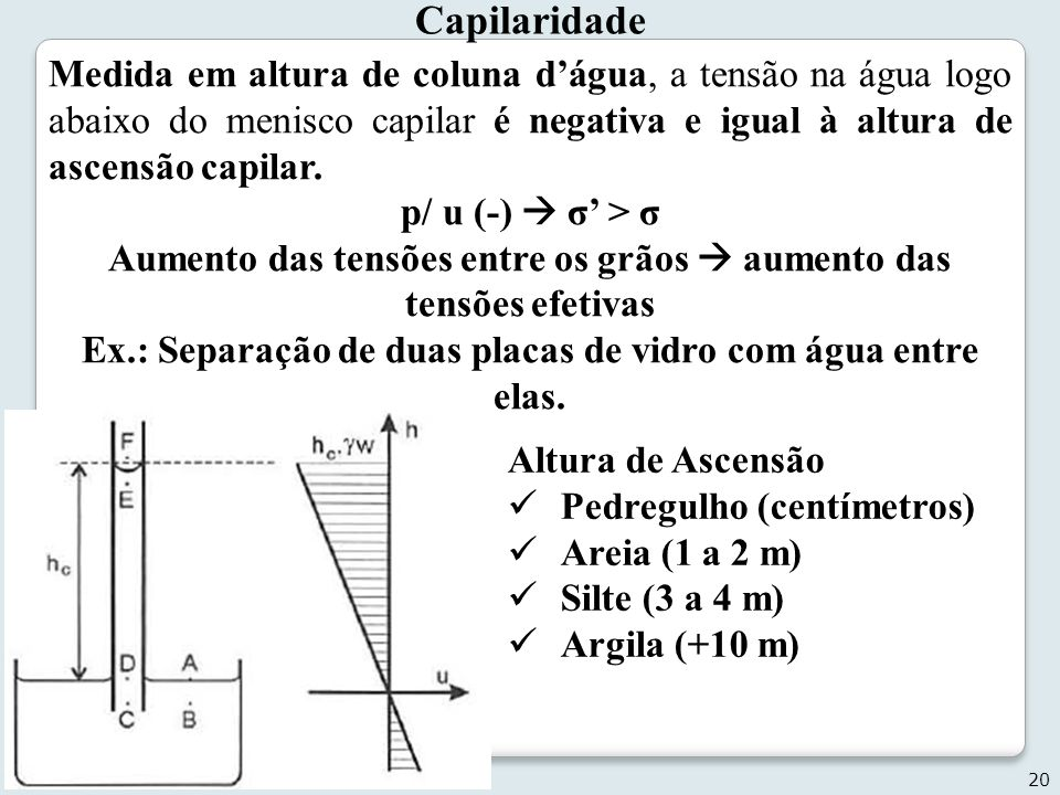 Capilaridade Medida em altura de coluna d'água, a tensão na água logo abaixo do menisco capilar é negativa e igual à altura de ascensão capilar.