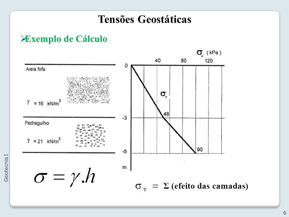Tensões Geostáticas Exemplo de Cálculo Σ (efeito das camadas)
