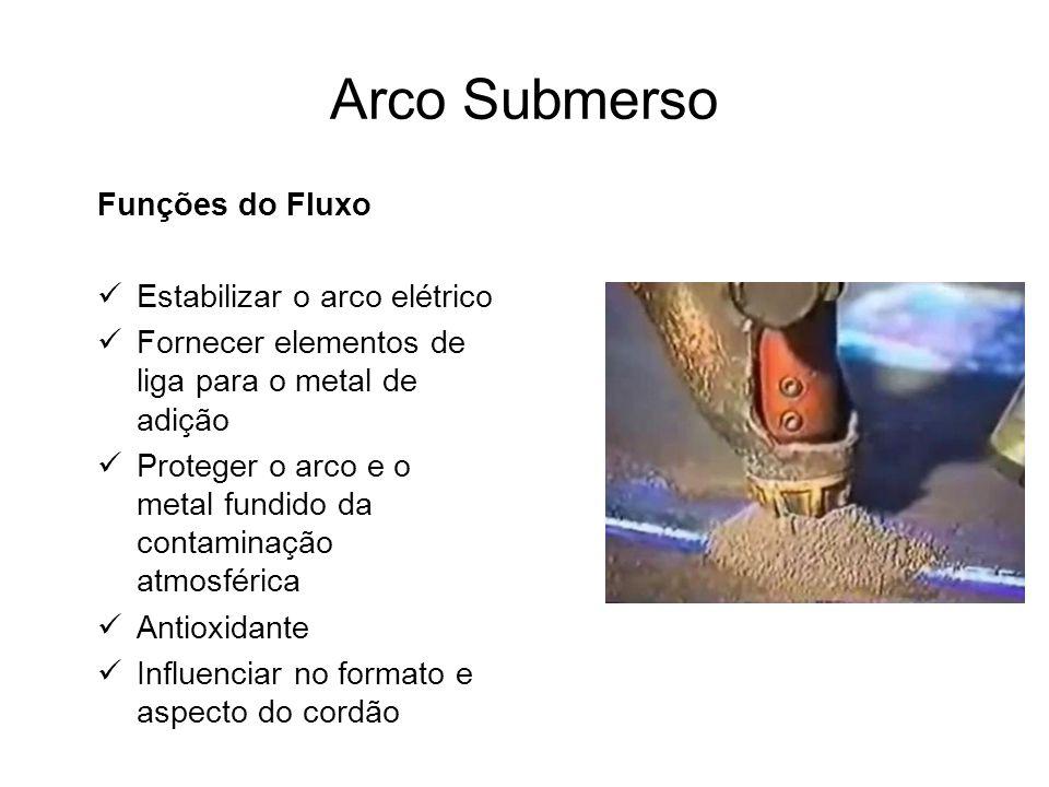 Arco Submerso Funções do Fluxo Estabilizar o arco elétrico