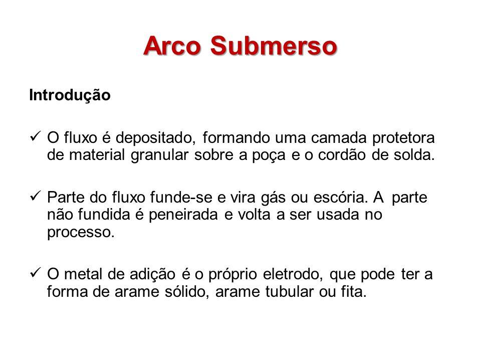 Arco Submerso Introdução