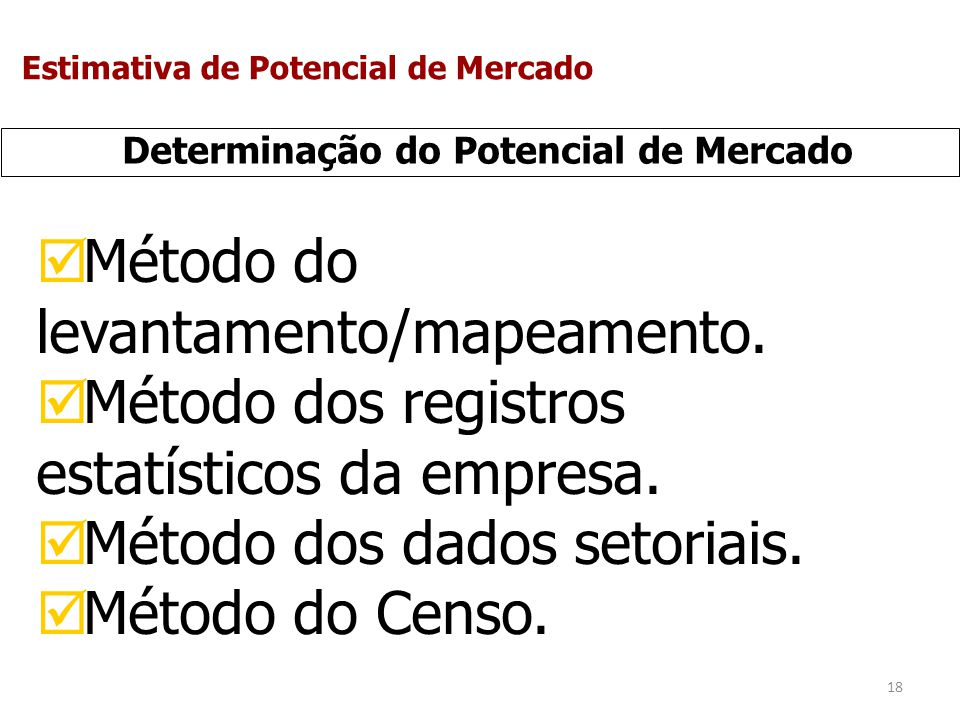 Determinação do Potencial de Mercado