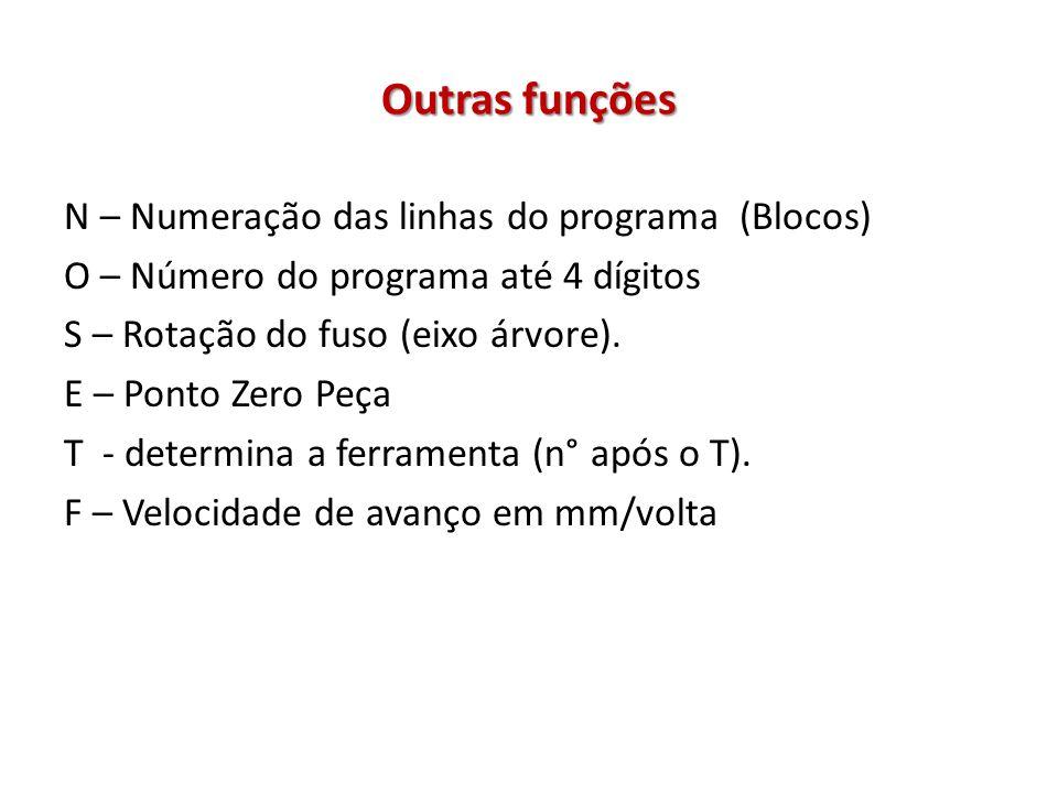 Outras funções N – Numeração das linhas do programa (Blocos)