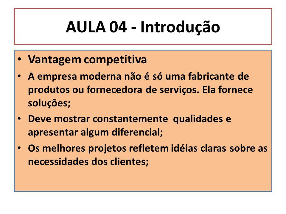 AULA 04 - Introdução Vantagem competitiva