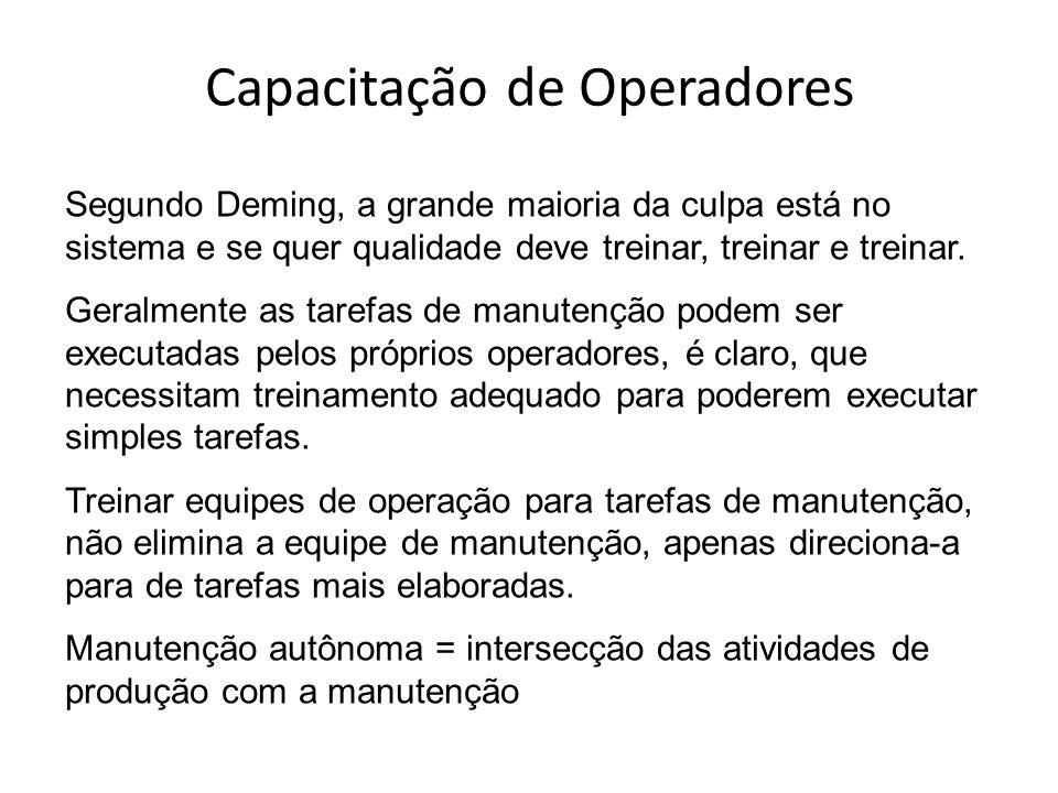 Capacitação de Operadores