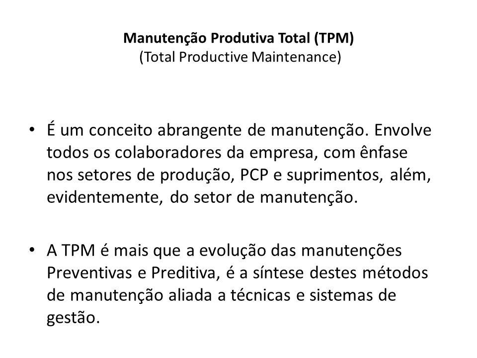 Manutenção Produtiva Total (TPM) (Total Productive Maintenance)
