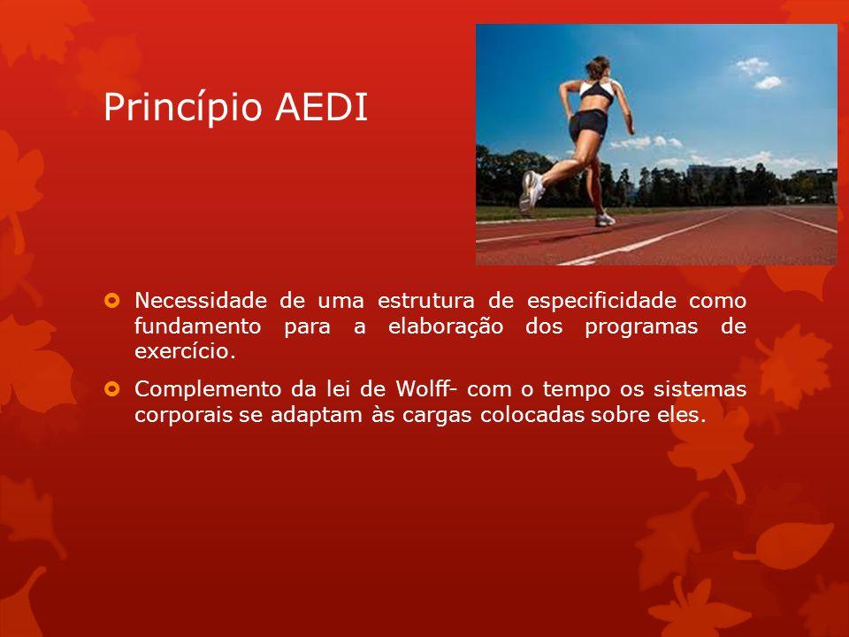 Princípio AEDI Necessidade de uma estrutura de especificidade como fundamento para a elaboração dos programas de exercício.