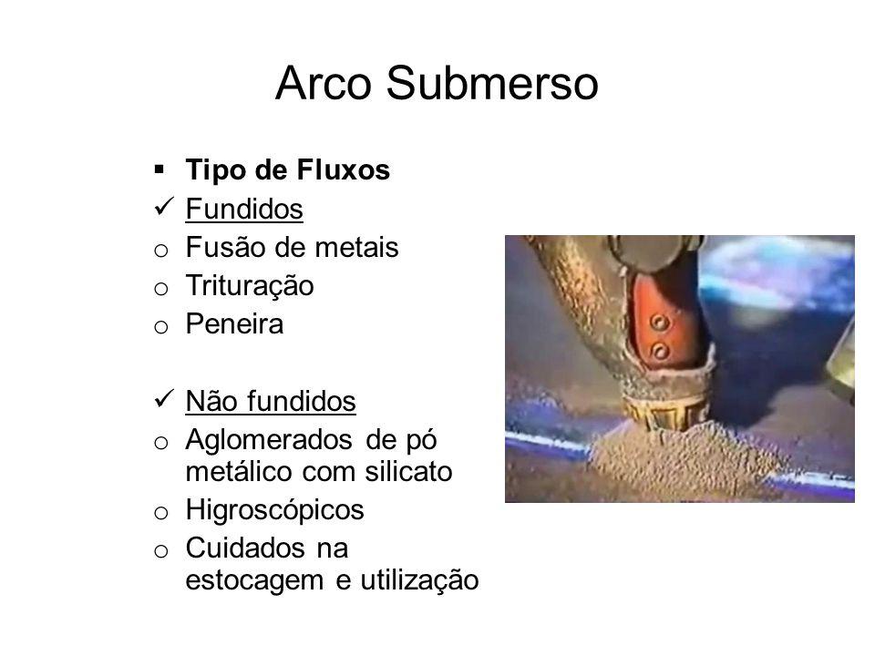 Arco Submerso Tipo de Fluxos Fundidos Fusão de metais Trituração