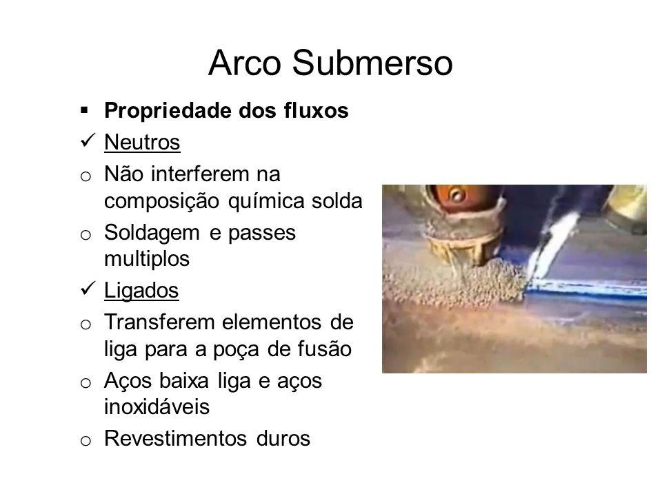 Arco Submerso Propriedade dos fluxos Neutros