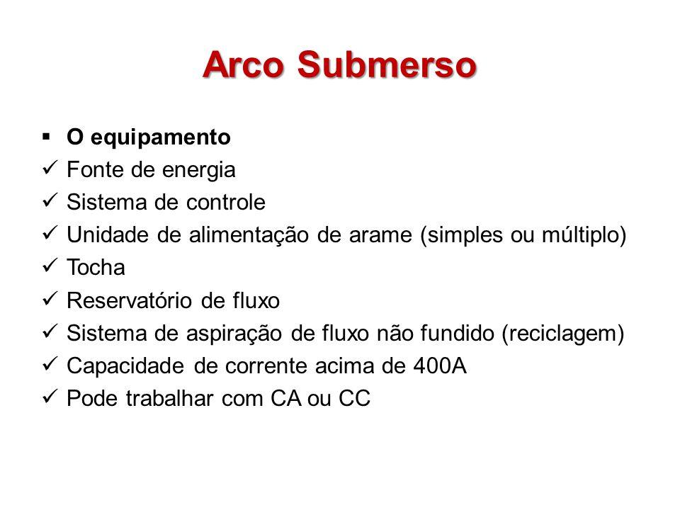 Arco Submerso O equipamento Fonte de energia Sistema de controle