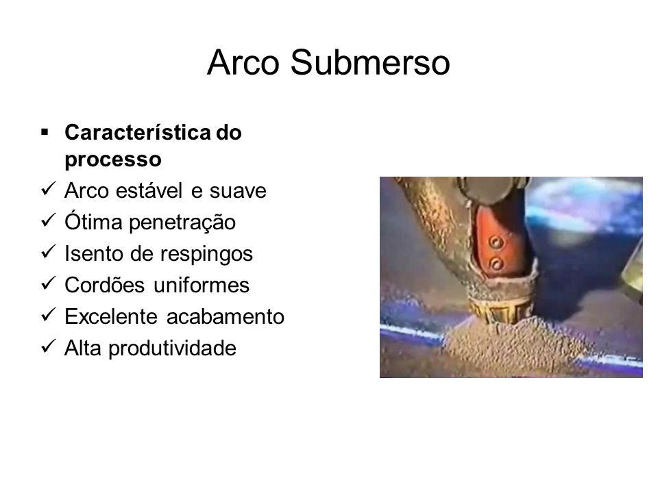 Arco Submerso Característica do processo Arco estável e suave