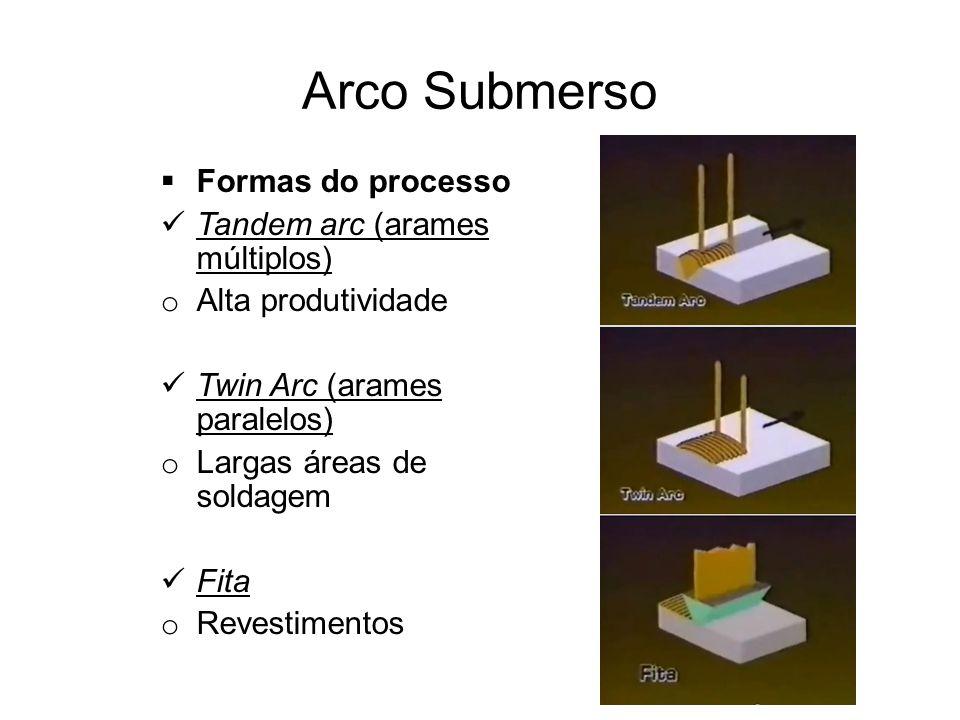 Arco Submerso Formas do processo Tandem arc (arames múltiplos)