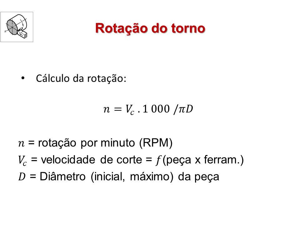 Rotação do torno Cálculo da rotação: 𝑛= 𝑉 𝑐 . 1 000 /𝜋𝐷