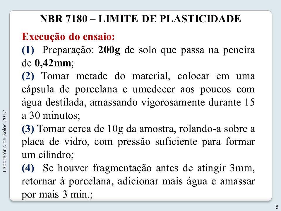 NBR 7180 – LIMITE DE PLASTICIDADE