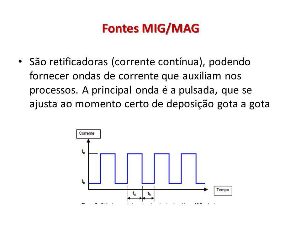 Fontes MIG/MAG