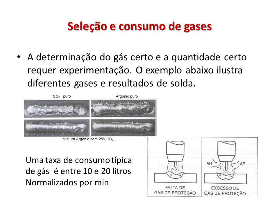 Seleção e consumo de gases