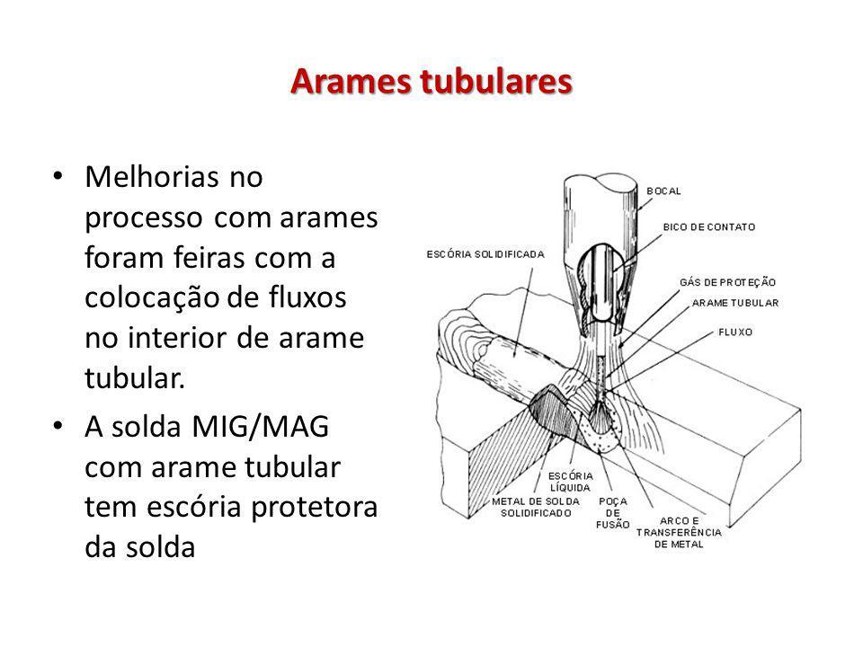 Arames tubulares Melhorias no processo com arames foram feiras com a colocação de fluxos no interior de arame tubular.