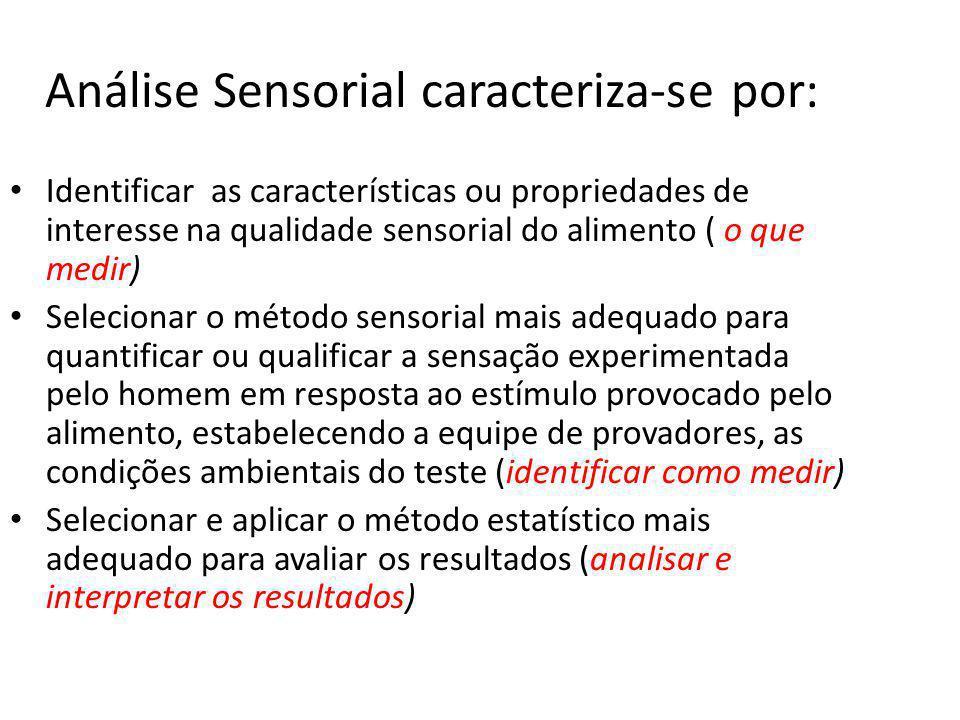 Análise Sensorial caracteriza-se por: