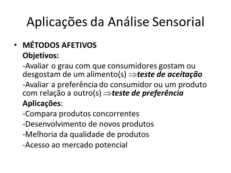 Aplicações da Análise Sensorial