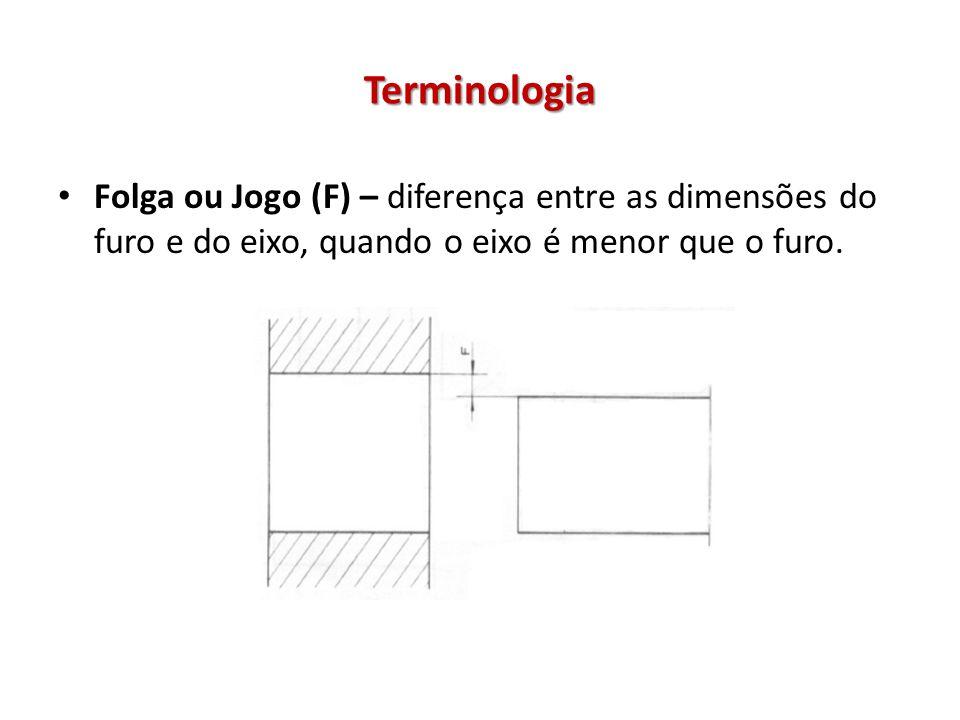 Terminologia Folga ou Jogo (F) – diferença entre as dimensões do furo e do eixo, quando o eixo é menor que o furo.