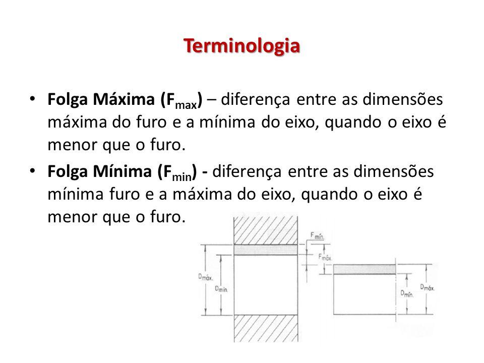 Terminologia Folga Máxima (Fmax) – diferença entre as dimensões máxima do furo e a mínima do eixo, quando o eixo é menor que o furo.
