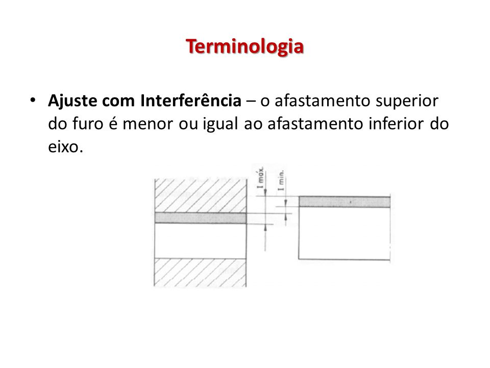 Terminologia Ajuste com Interferência – o afastamento superior do furo é menor ou igual ao afastamento inferior do eixo.