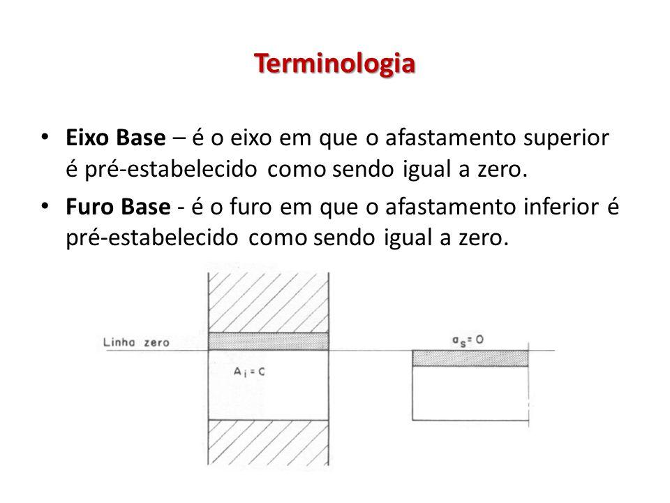 Terminologia Eixo Base – é o eixo em que o afastamento superior é pré-estabelecido como sendo igual a zero.