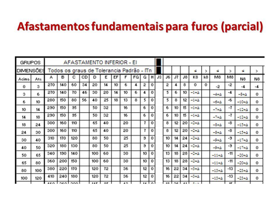 Afastamentos fundamentais para furos (parcial)