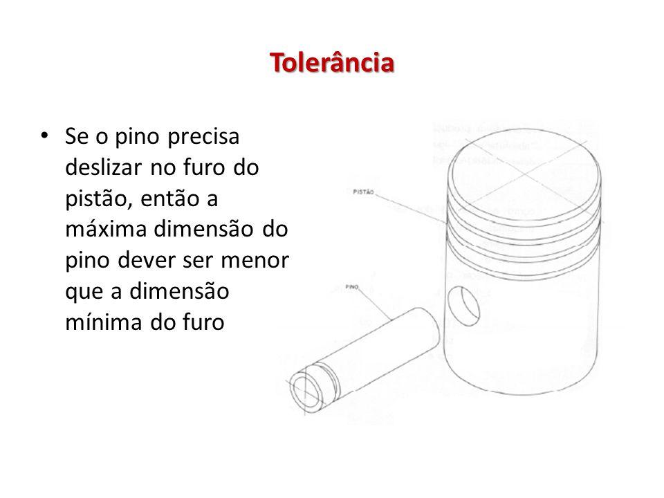 Tolerância Se o pino precisa deslizar no furo do pistão, então a máxima dimensão do pino dever ser menor que a dimensão mínima do furo.