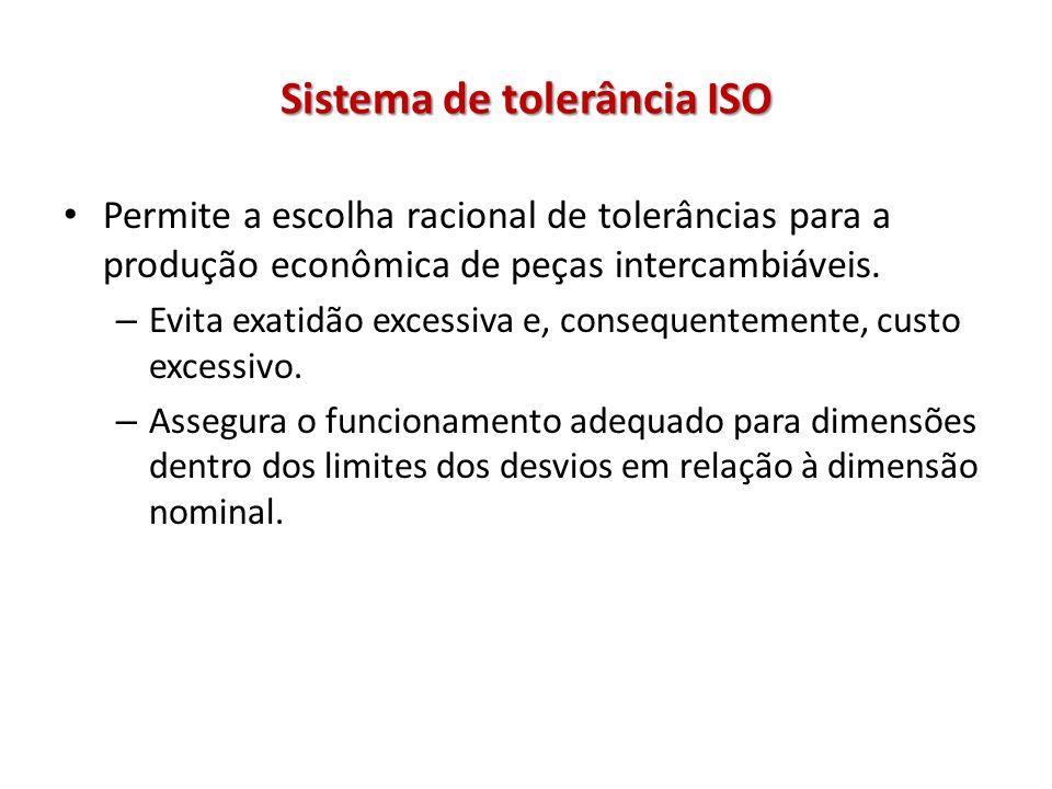Sistema de tolerância ISO