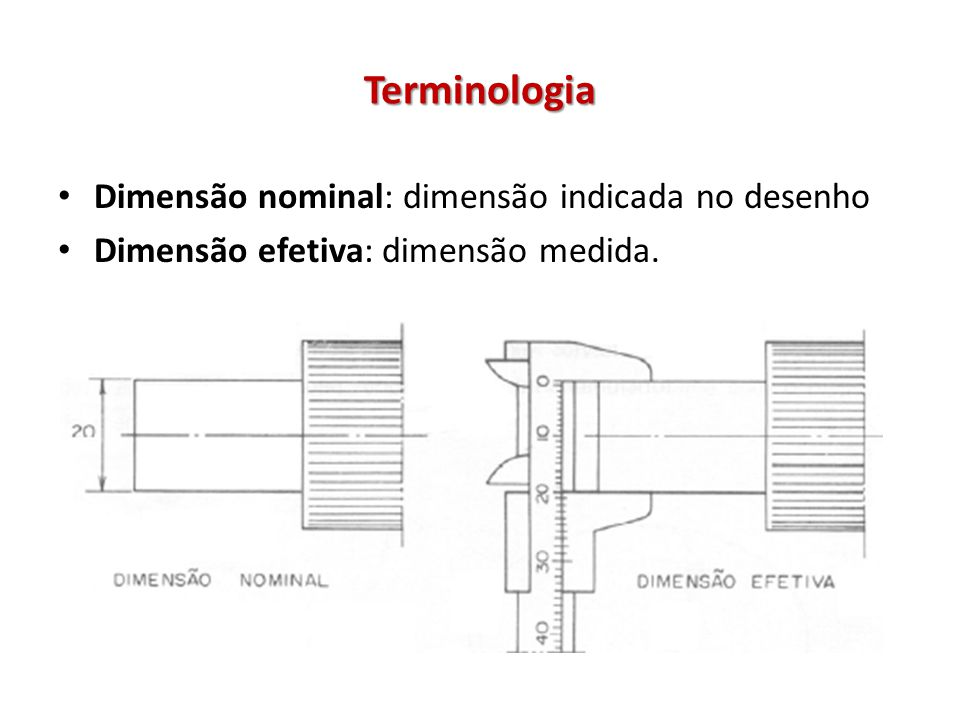 Terminologia Dimensão nominal: dimensão indicada no desenho
