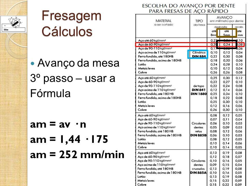 Fresagem Cálculos Avanço da mesa 3º passo – usar a Fórmula am = av · n