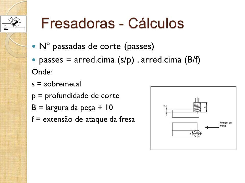 Fresadoras - Cálculos Nº passadas de corte (passes)