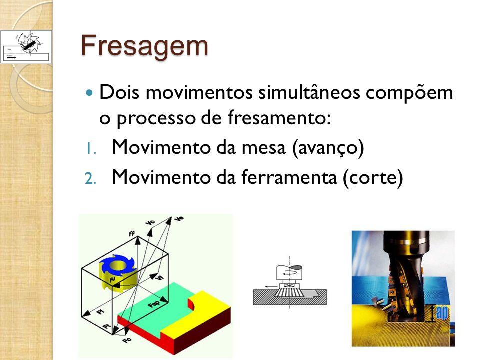 Fresagem Dois movimentos simultâneos compõem o processo de fresamento: