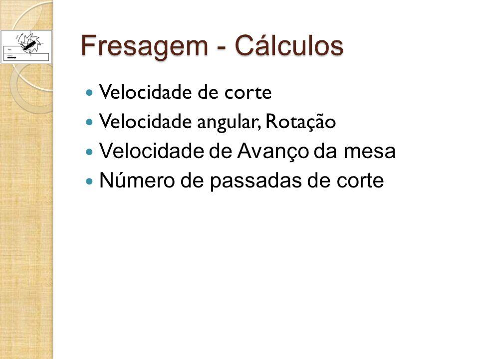 Fresagem - Cálculos Velocidade de corte Velocidade angular, Rotação