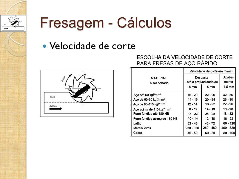 Fresagem - Cálculos Velocidade de corte