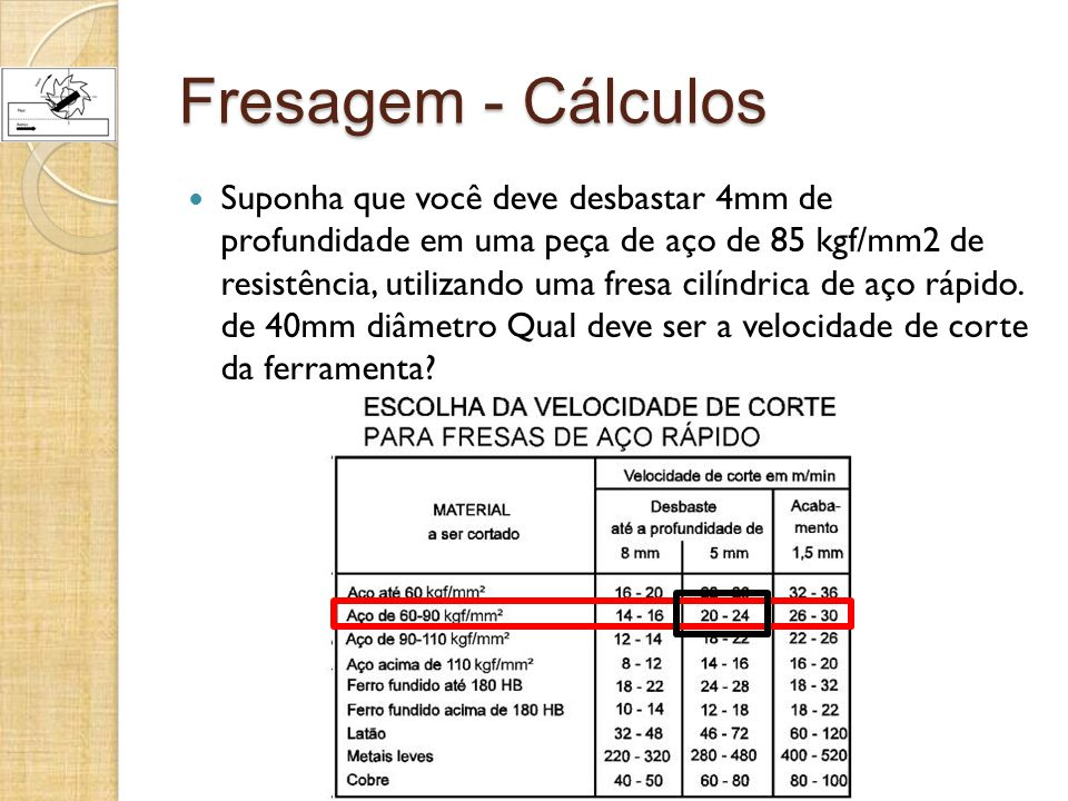 Fresagem - Cálculos