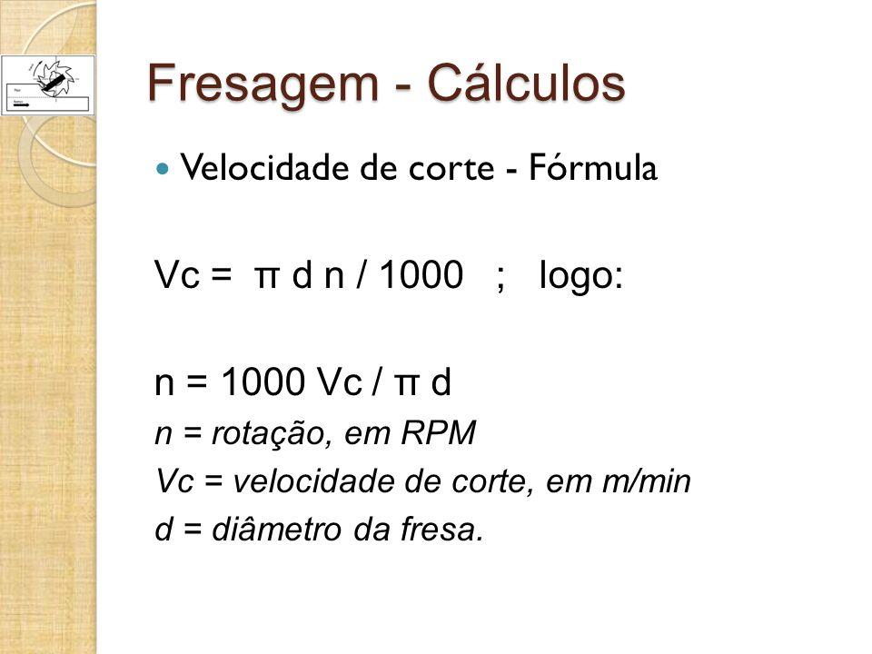Fresagem - Cálculos Velocidade de corte - Fórmula