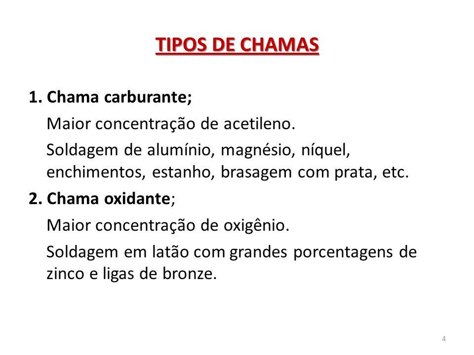TIPOS DE CHAMAS
