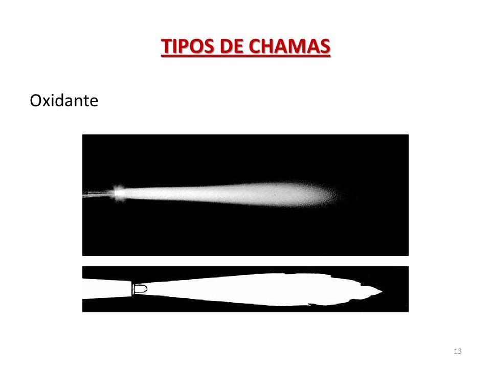 TIPOS DE CHAMAS Oxidante